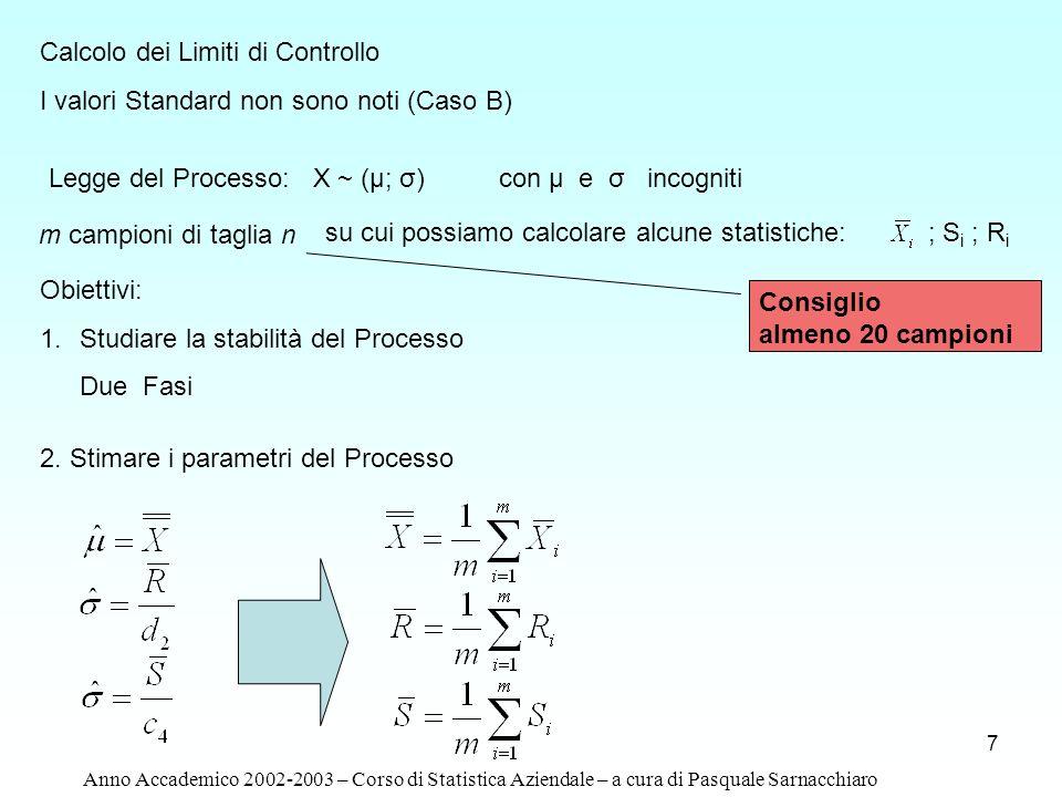 Calcolo dei Limiti di Controllo