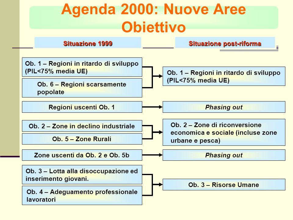 Agenda 2000: Nuove Aree Obiettivo