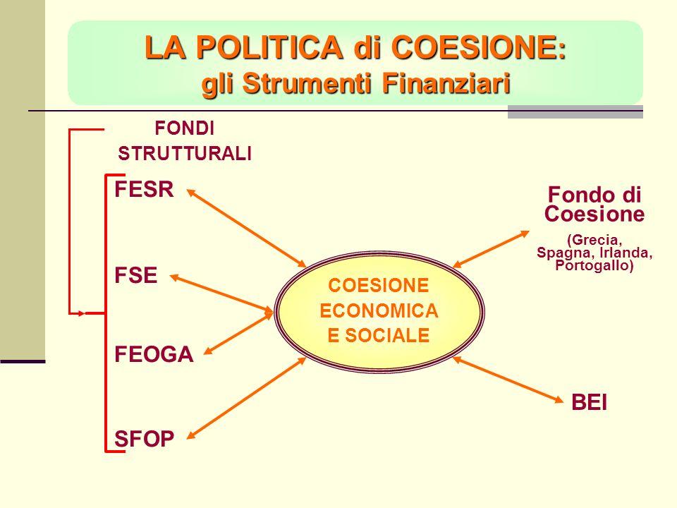 LA POLITICA di COESIONE: gli Strumenti Finanziari
