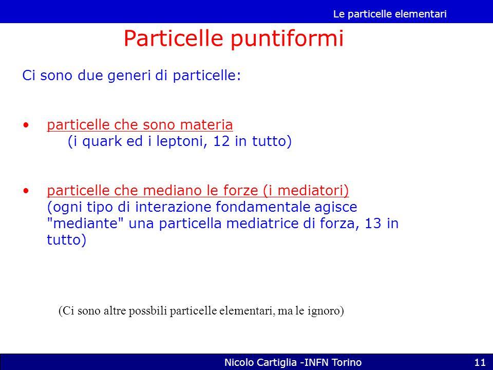 Particelle puntiformi