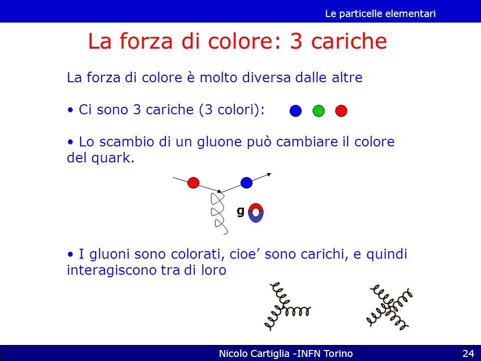 La forza di colore: 3 cariche
