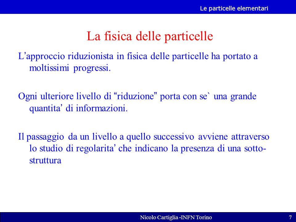 La fisica delle particelle