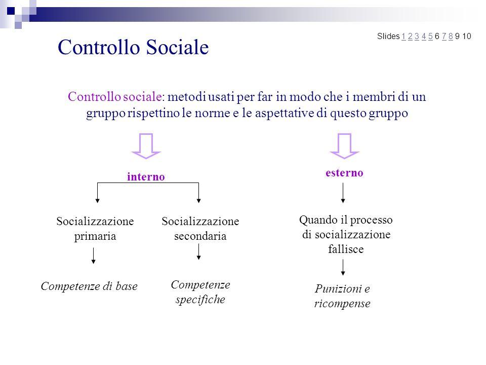 Controllo Sociale Slides 1 2 3 4 5 6 7 8 9 10.