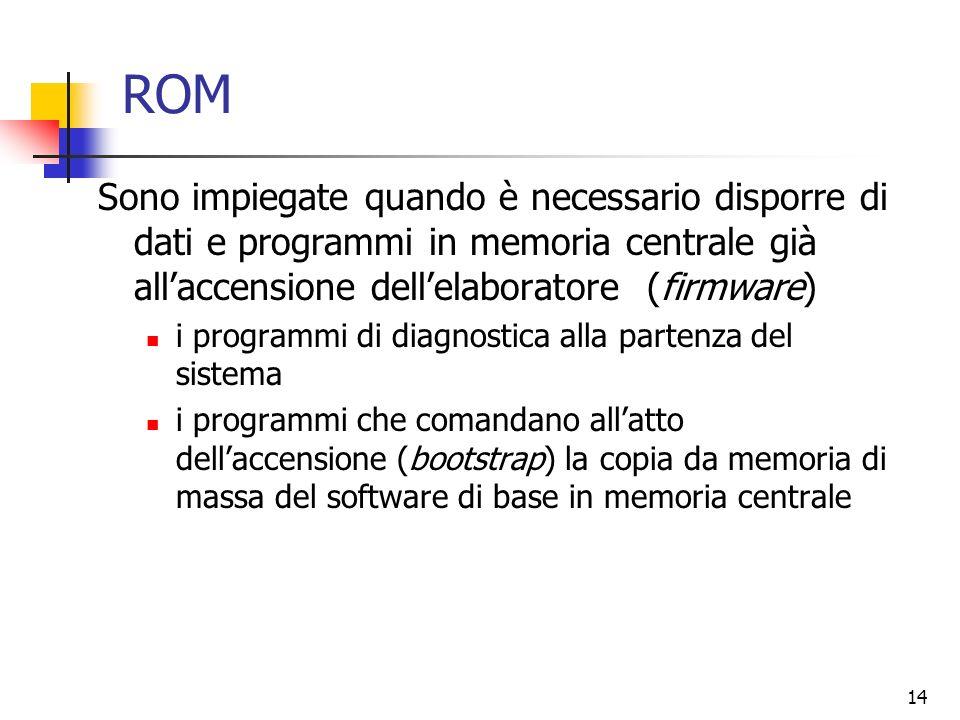 ROM Sono impiegate quando è necessario disporre di dati e programmi in memoria centrale già all'accensione dell'elaboratore (firmware)