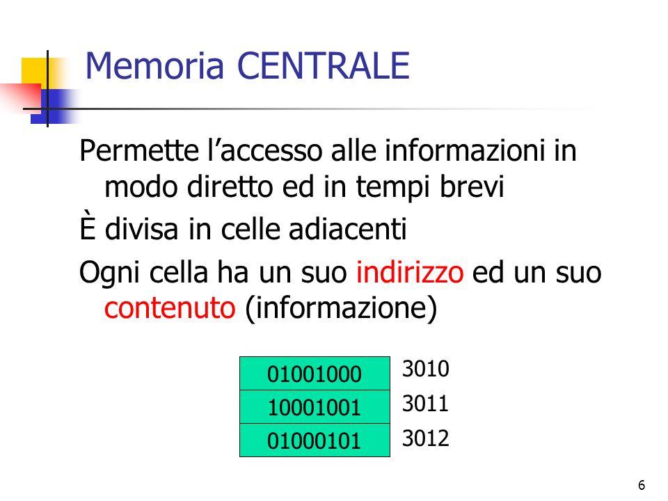 Memoria CENTRALE Permette l'accesso alle informazioni in modo diretto ed in tempi brevi. È divisa in celle adiacenti.