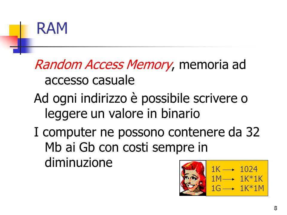 RAM Random Access Memory, memoria ad accesso casuale