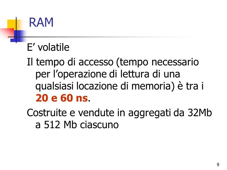 RAM E' volatile. Il tempo di accesso (tempo necessario per l'operazione di lettura di una qualsiasi locazione di memoria) è tra i 20 e 60 ns.
