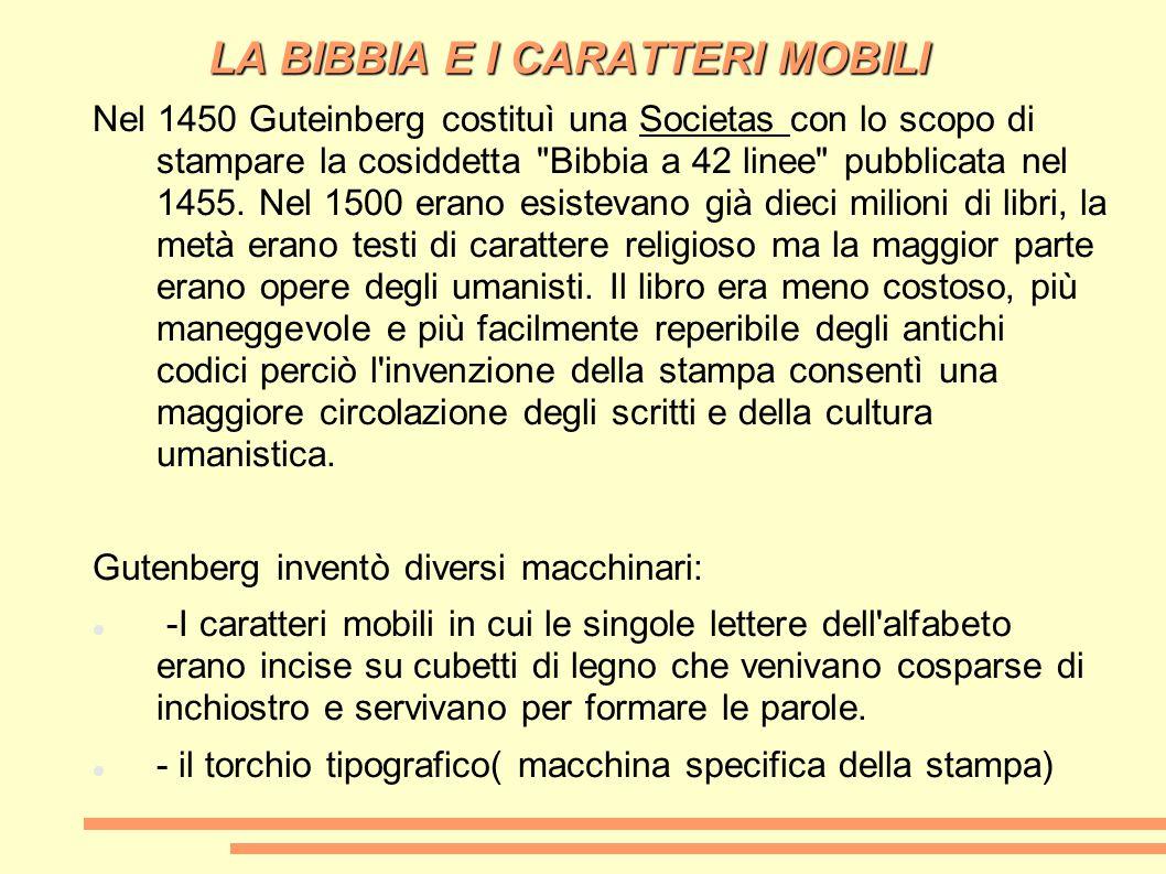 LA BIBBIA E I CARATTERI MOBILI