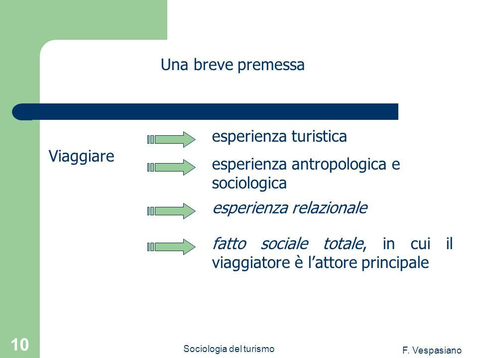 Sociologia del turismo