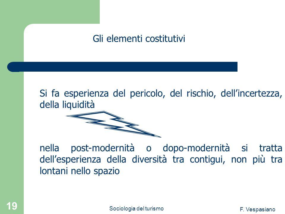 Gli elementi costitutivi