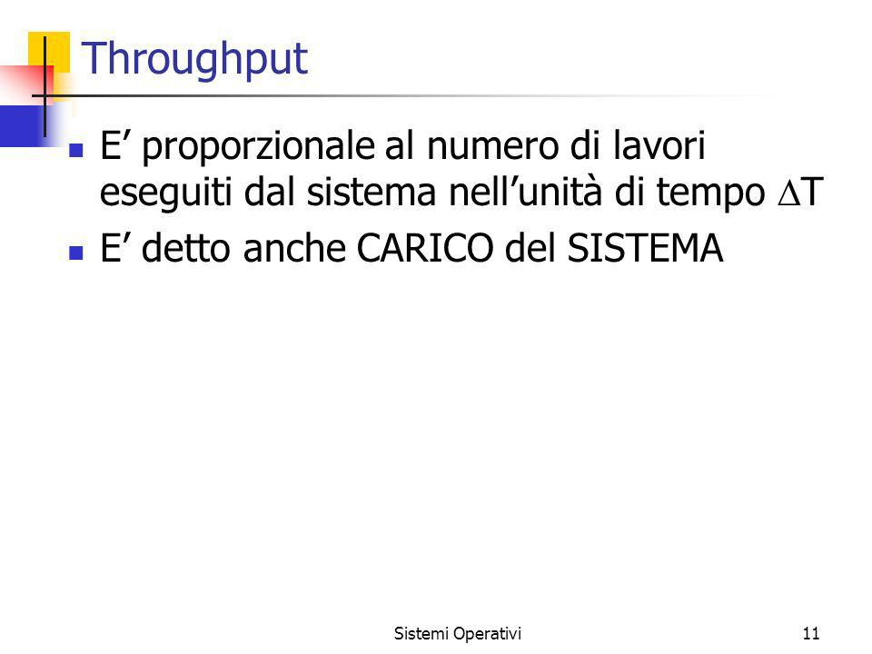 Throughput E' proporzionale al numero di lavori eseguiti dal sistema nell'unità di tempo T. E' detto anche CARICO del SISTEMA.
