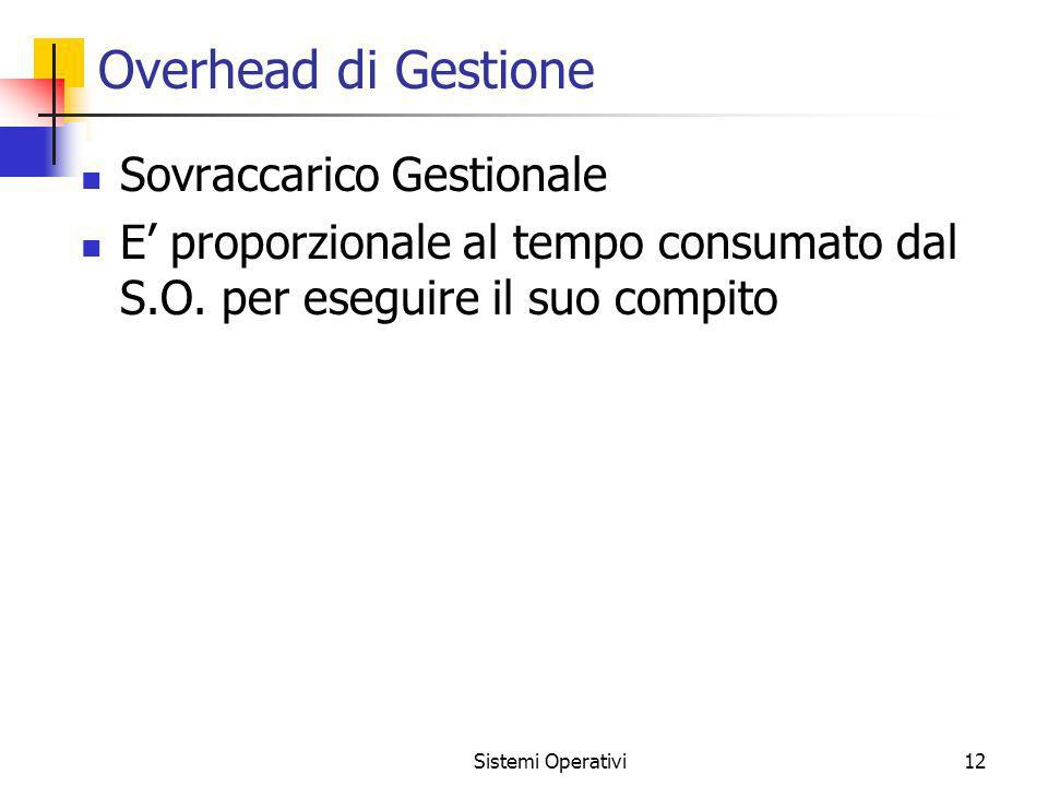 Overhead di Gestione Sovraccarico Gestionale