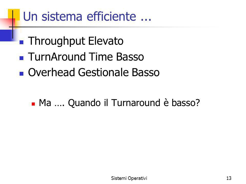 Un sistema efficiente ... Throughput Elevato TurnAround Time Basso