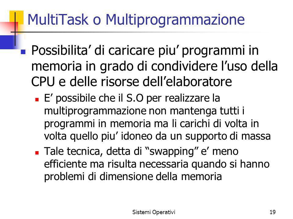 MultiTask o Multiprogrammazione