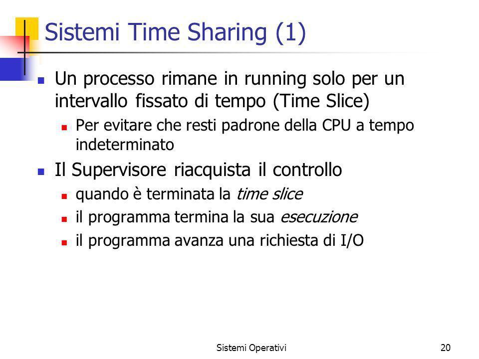 Sistemi Time Sharing (1)