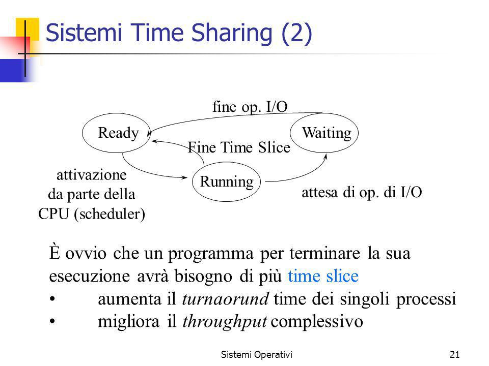 Sistemi Time Sharing (2)