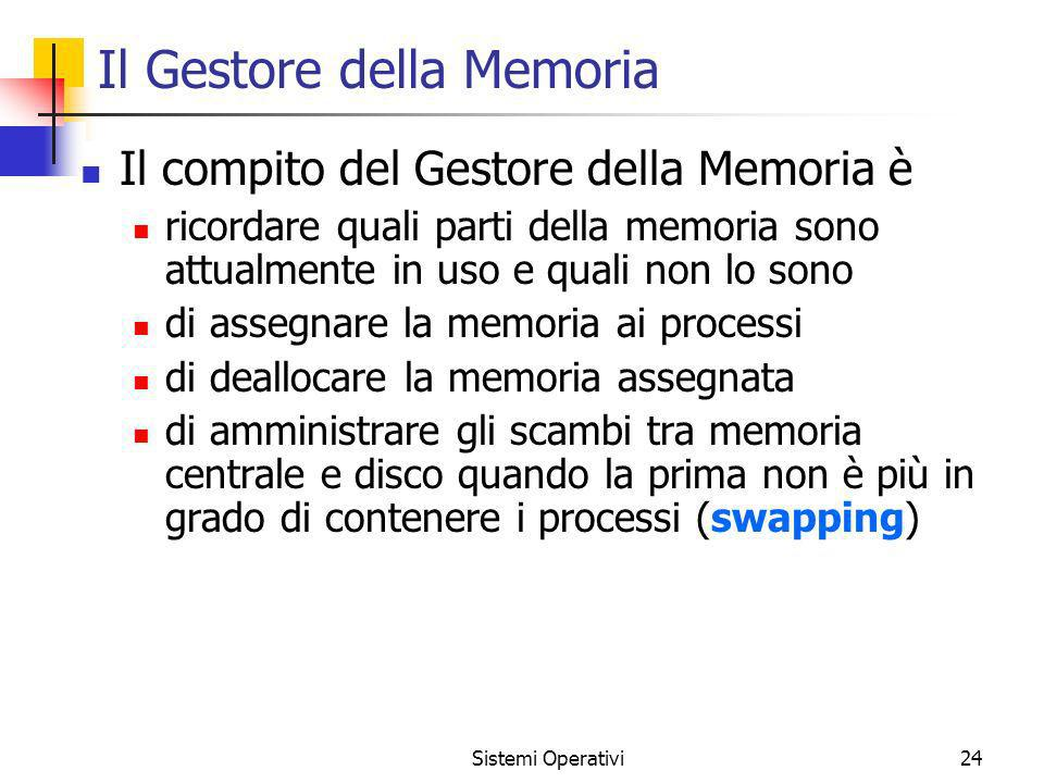 Il Gestore della Memoria