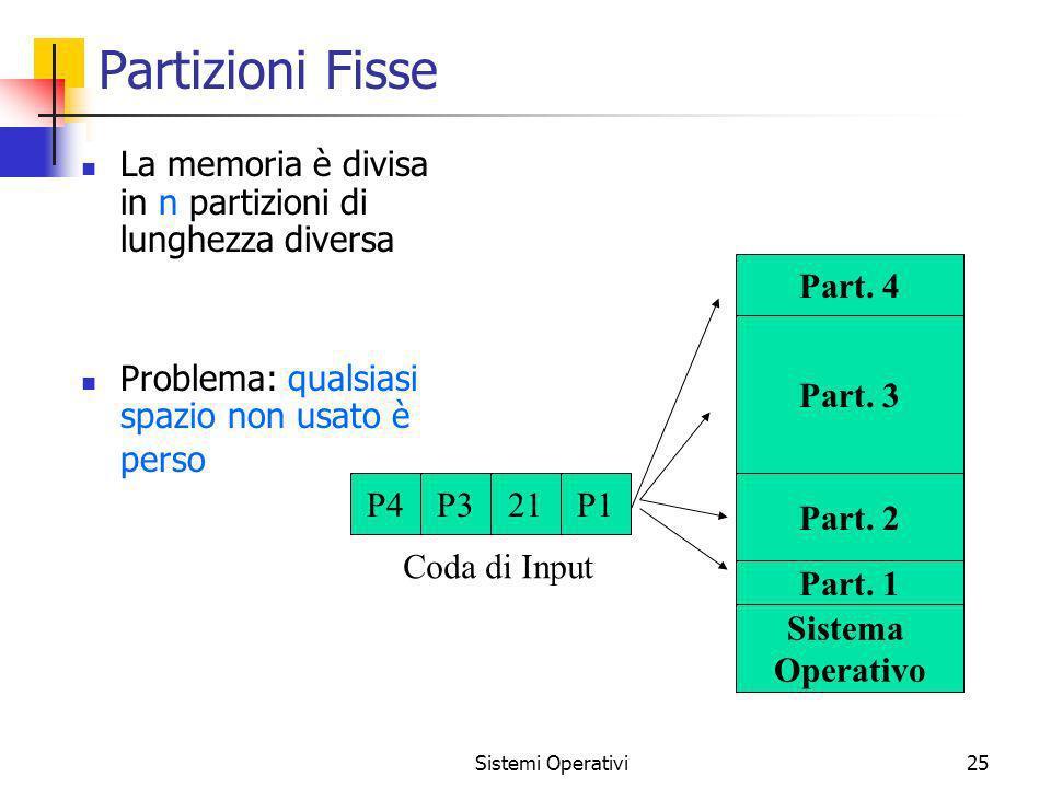 Partizioni FisseLa memoria è divisa in n partizioni di lunghezza diversa. Problema: qualsiasi spazio non usato è perso.