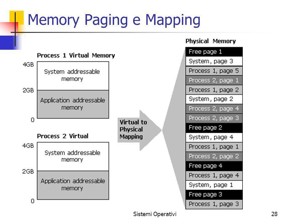 Memory Paging e Mapping
