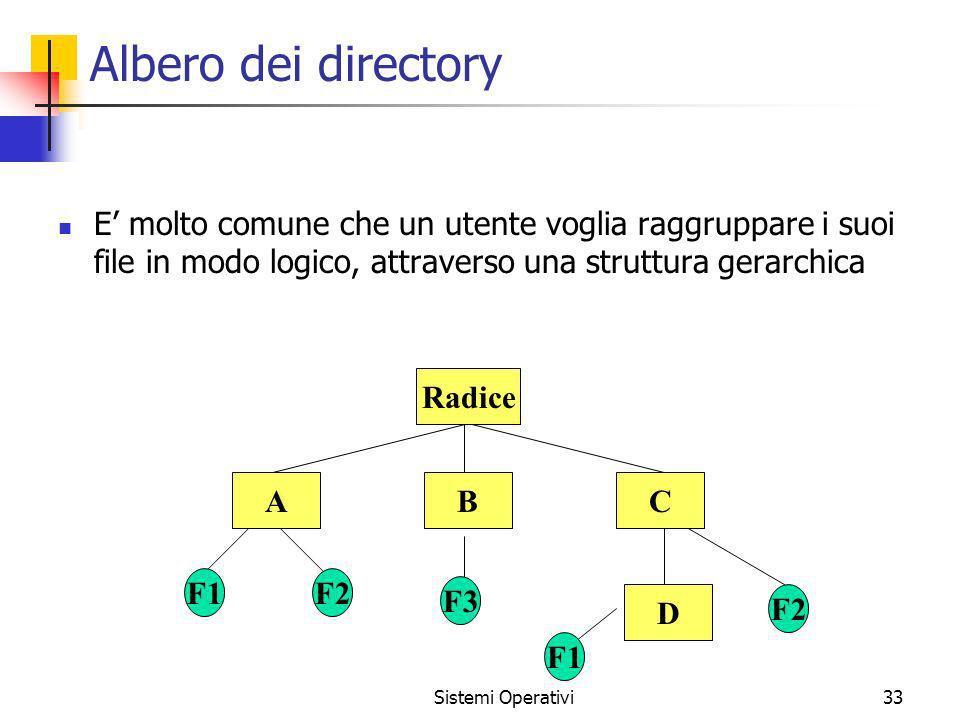 Albero dei directory E' molto comune che un utente voglia raggruppare i suoi file in modo logico, attraverso una struttura gerarchica.