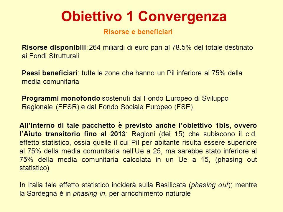 Obiettivo 1 Convergenza
