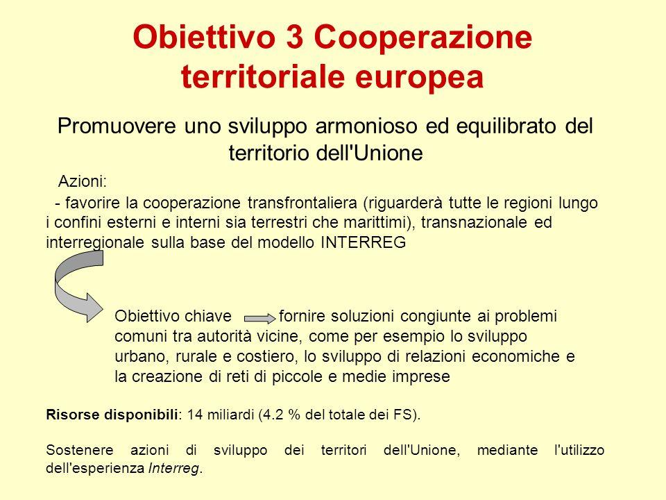 Obiettivo 3 Cooperazione territoriale europea