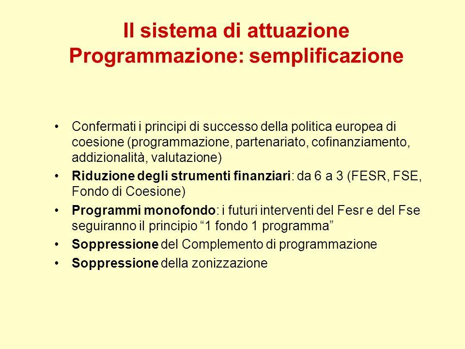 Il sistema di attuazione Programmazione: semplificazione