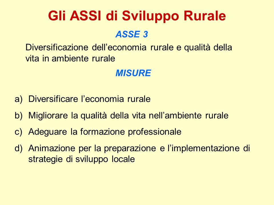 Gli ASSI di Sviluppo Rurale