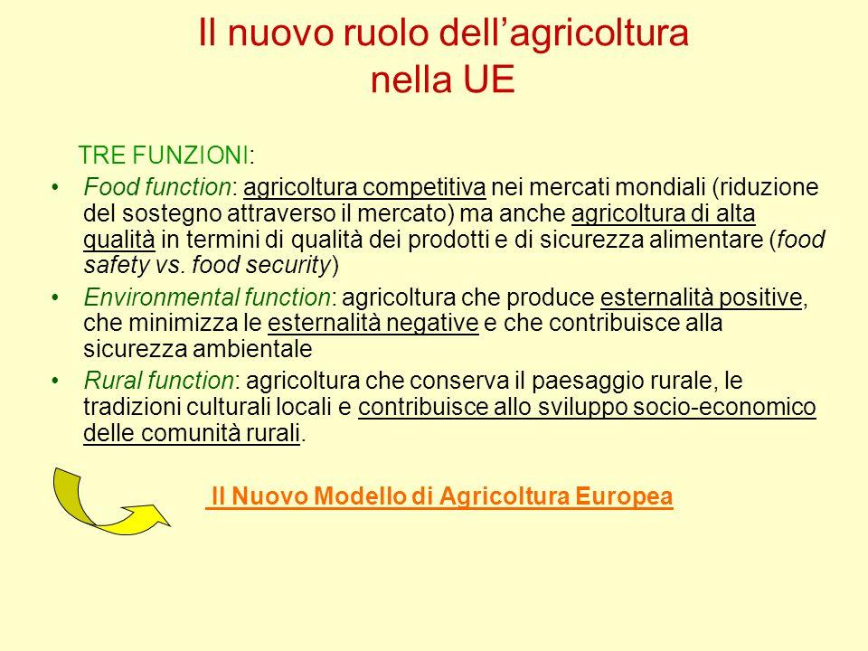 Il nuovo ruolo dell'agricoltura nella UE
