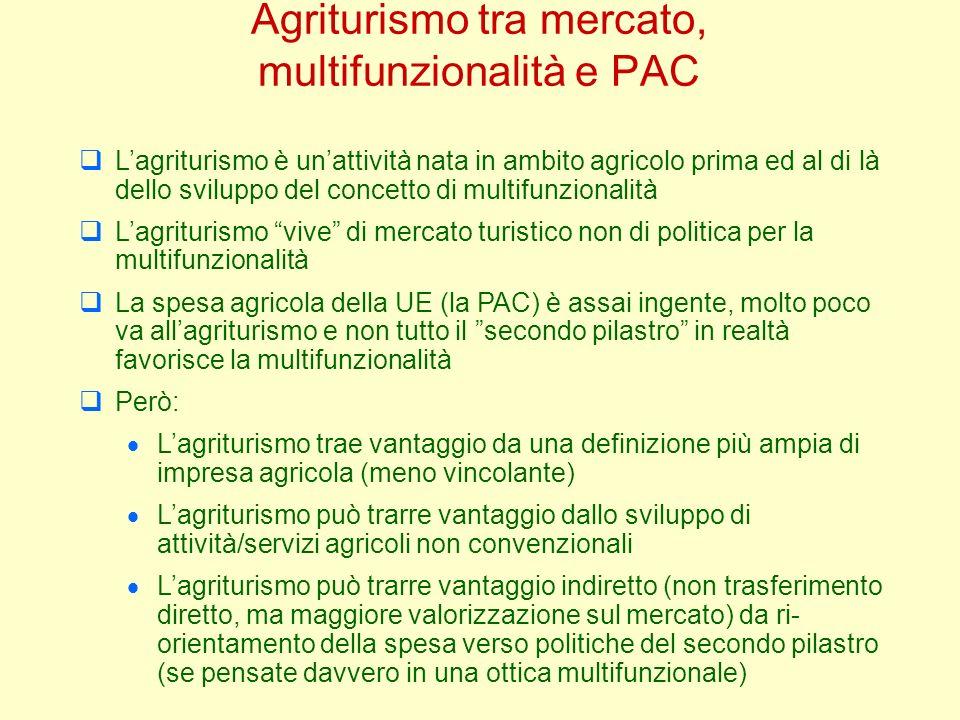 Agriturismo tra mercato, multifunzionalità e PAC