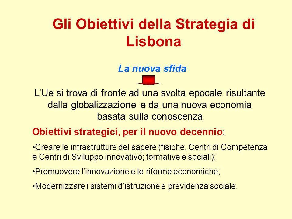 Gli Obiettivi della Strategia di Lisbona