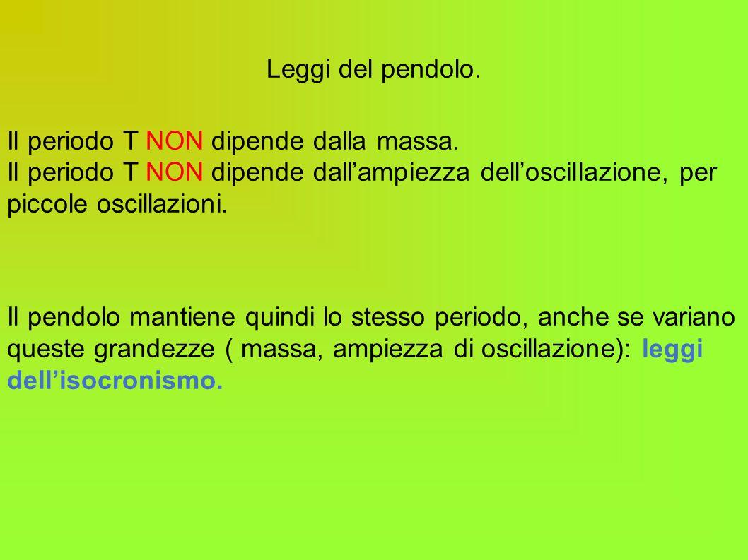 Leggi del pendolo. Il periodo T NON dipende dalla massa. Il periodo T NON dipende dall'ampiezza dell'oscillazione, per piccole oscillazioni.