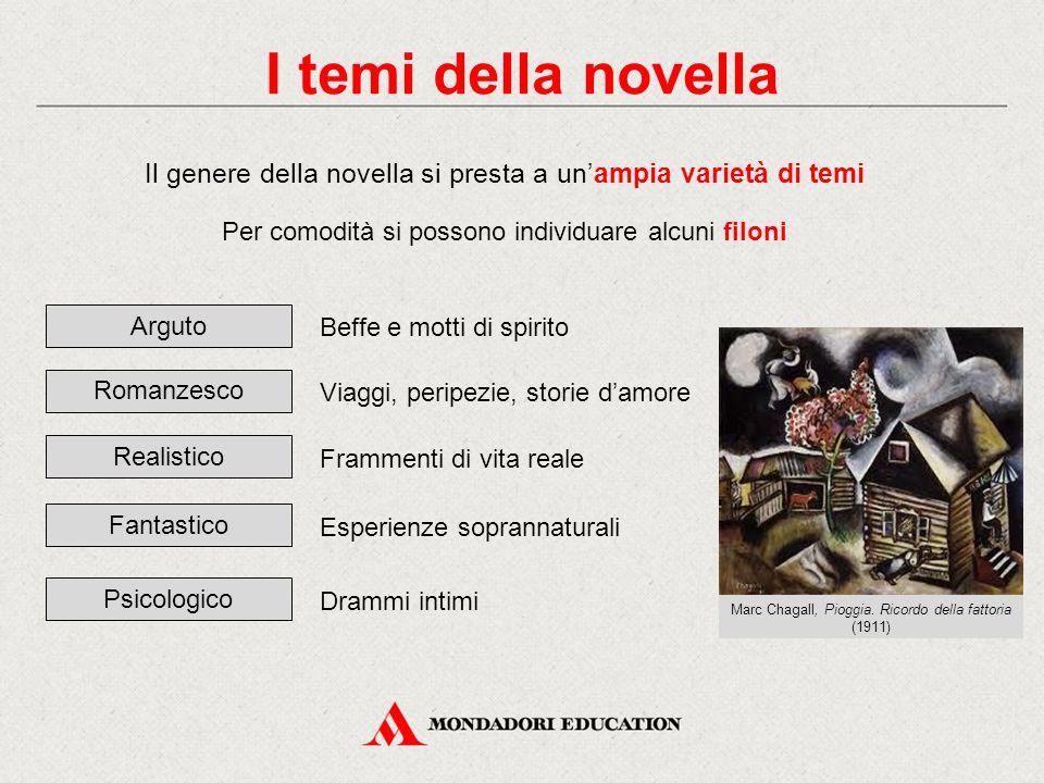 I temi della novella Il genere della novella si presta a un'ampia varietà di temi. Per comodità si possono individuare alcuni filoni.