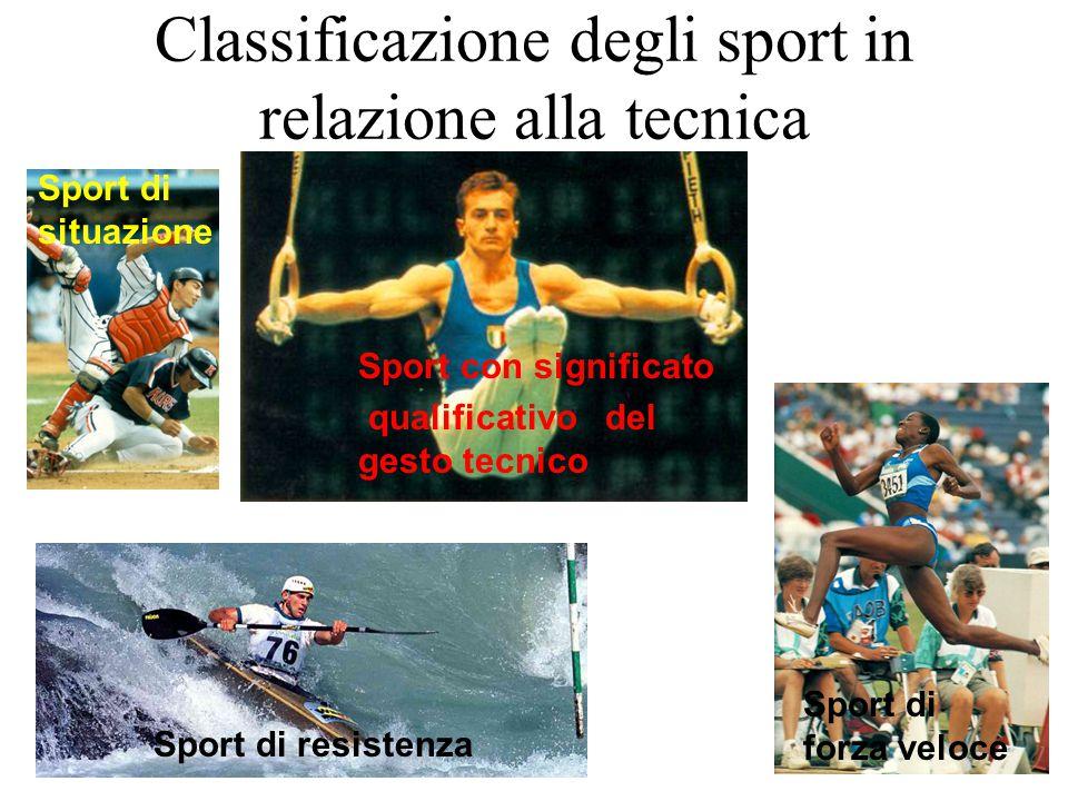 Classificazione degli sport in relazione alla tecnica