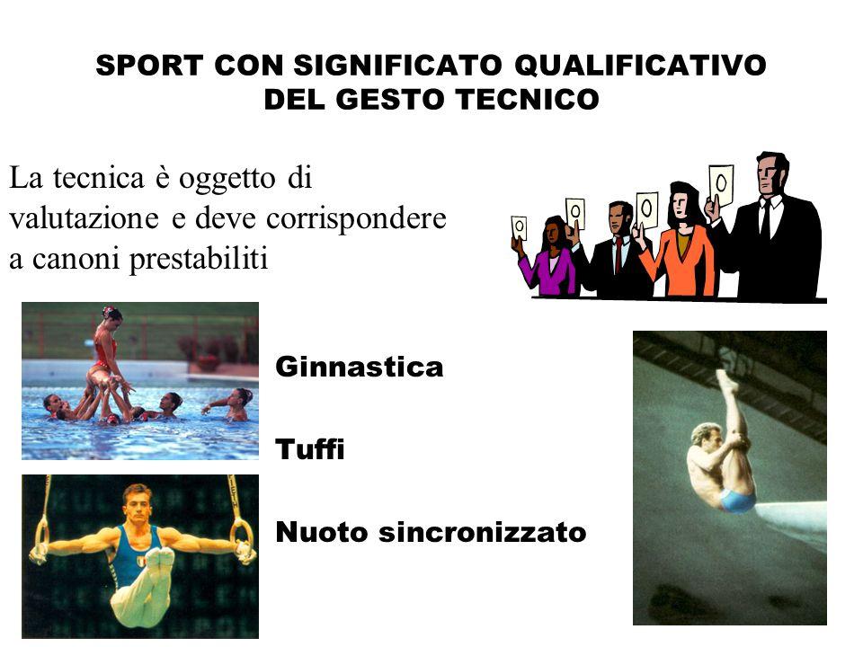SPORT CON SIGNIFICATO QUALIFICATIVO DEL GESTO TECNICO