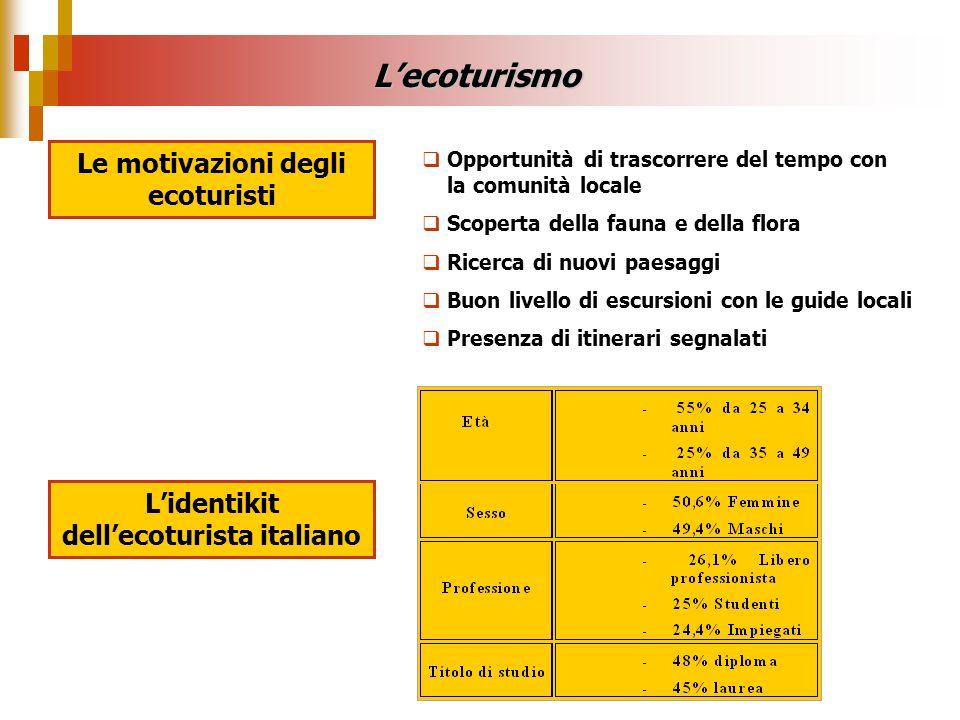 Le motivazioni degli ecoturisti L'identikit dell'ecoturista italiano