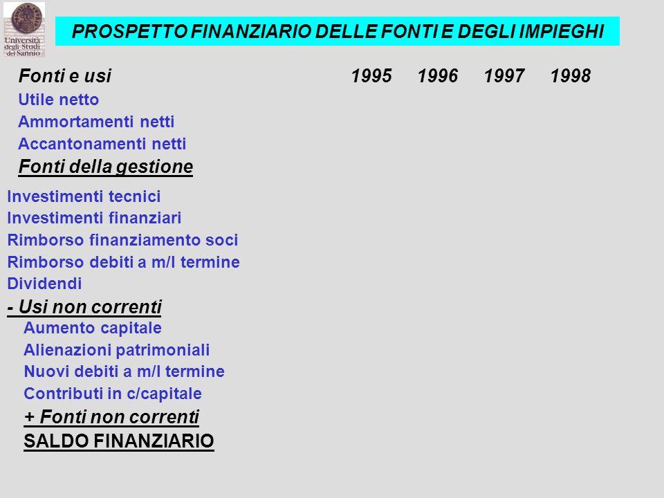 PROSPETTO FINANZIARIO DELLE FONTI E DEGLI IMPIEGHI