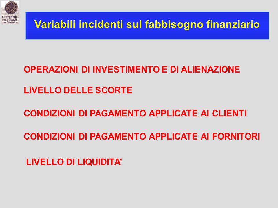 Variabili incidenti sul fabbisogno finanziario