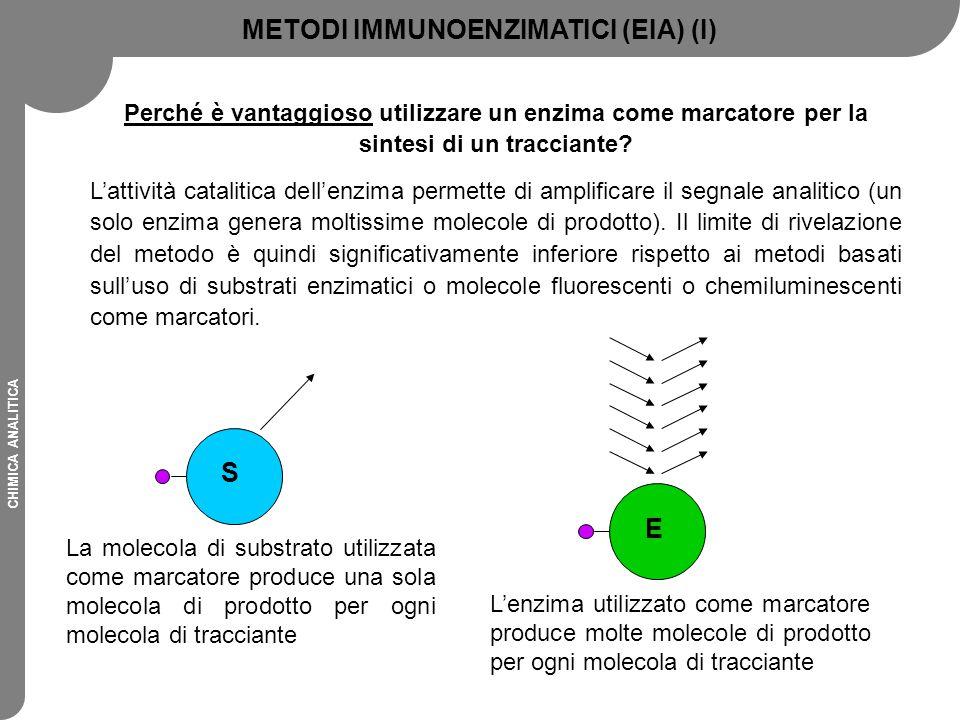 METODI IMMUNOENZIMATICI (EIA) (I)