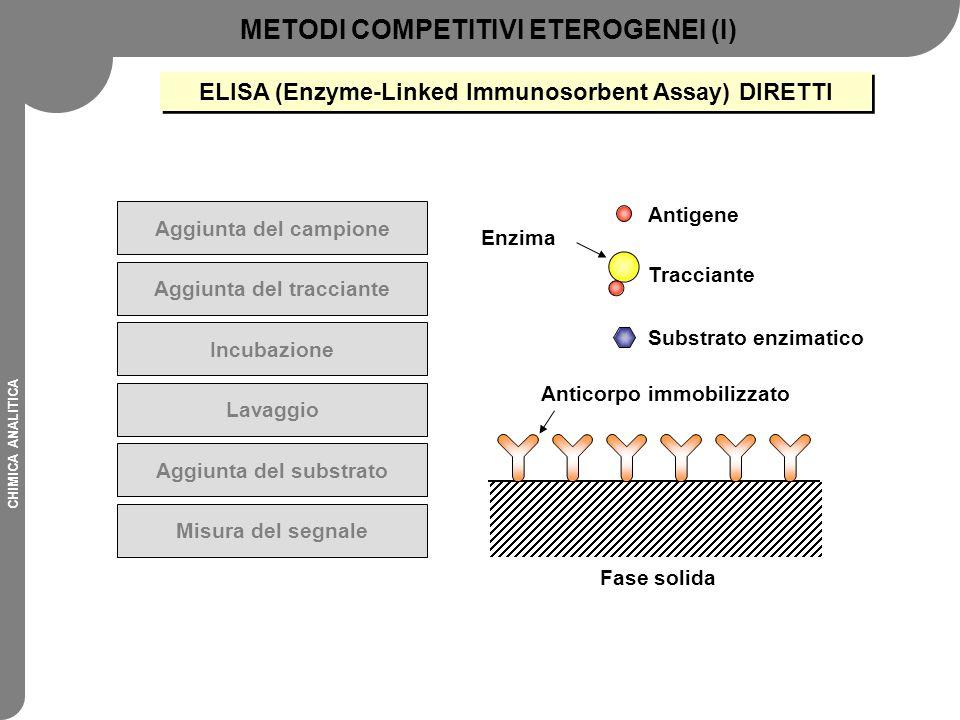 METODI COMPETITIVI ETEROGENEI (I)