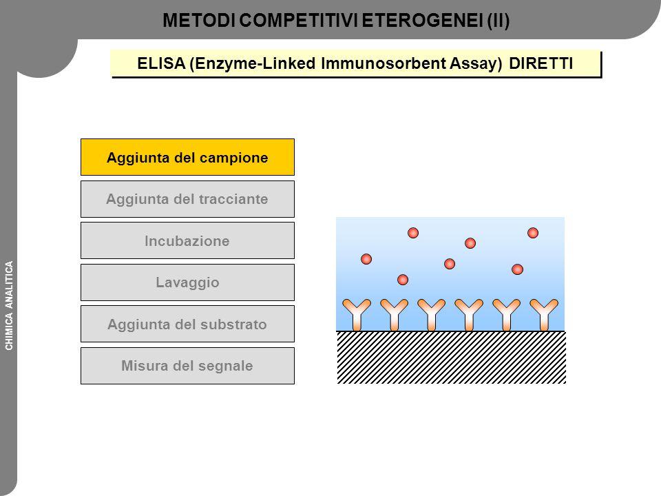 METODI COMPETITIVI ETEROGENEI (II)