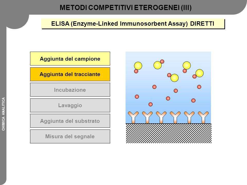 METODI COMPETITIVI ETEROGENEI (III)