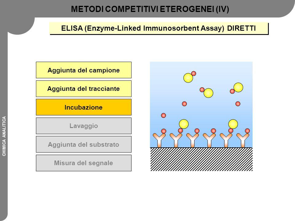 METODI COMPETITIVI ETEROGENEI (IV)