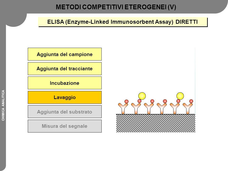 METODI COMPETITIVI ETEROGENEI (V)