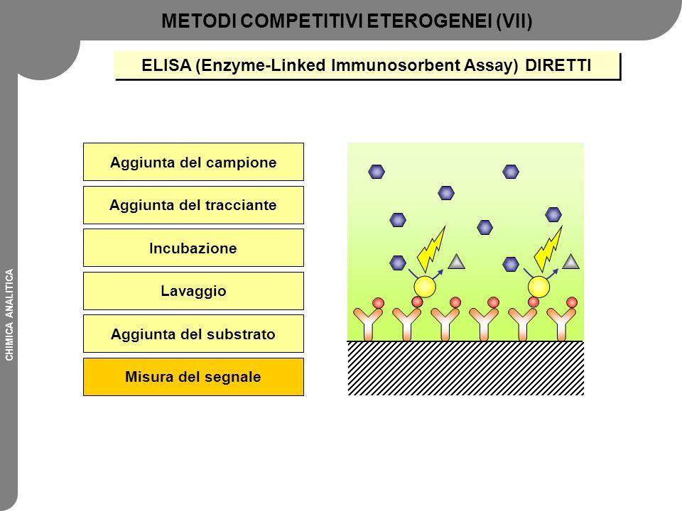 METODI COMPETITIVI ETEROGENEI (VII)