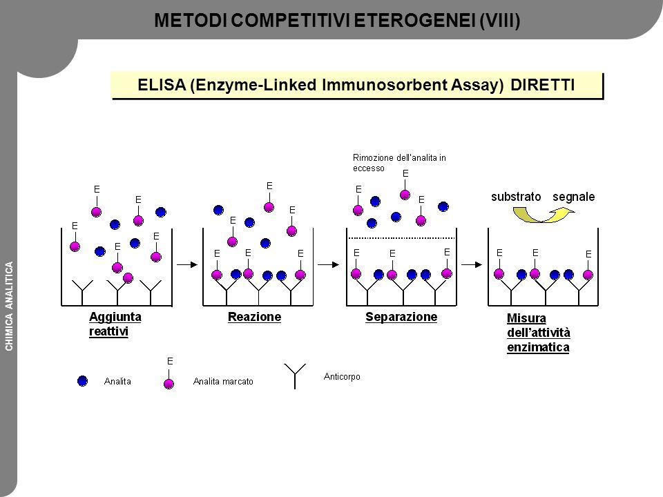 METODI COMPETITIVI ETEROGENEI (VIII)