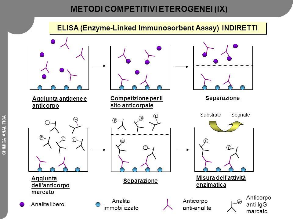 METODI COMPETITIVI ETEROGENEI (IX)