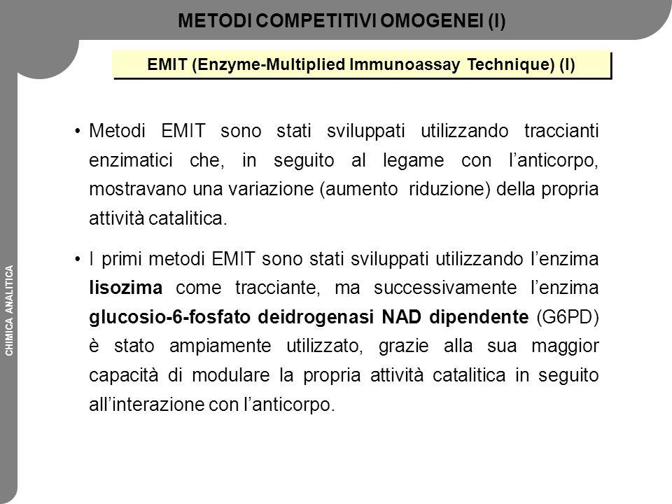 METODI COMPETITIVI OMOGENEI (I)
