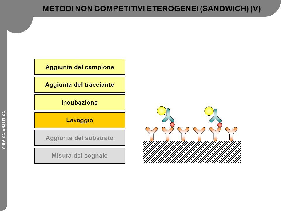 METODI NON COMPETITIVI ETEROGENEI (SANDWICH) (V)