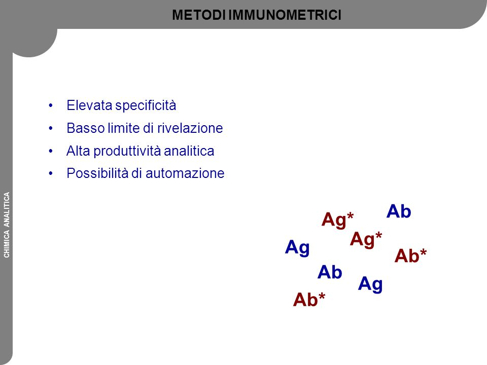 Ab Ag* Ag* Ag Ab* Ab Ag Ab* METODI IMMUNOMETRICI Elevata specificità